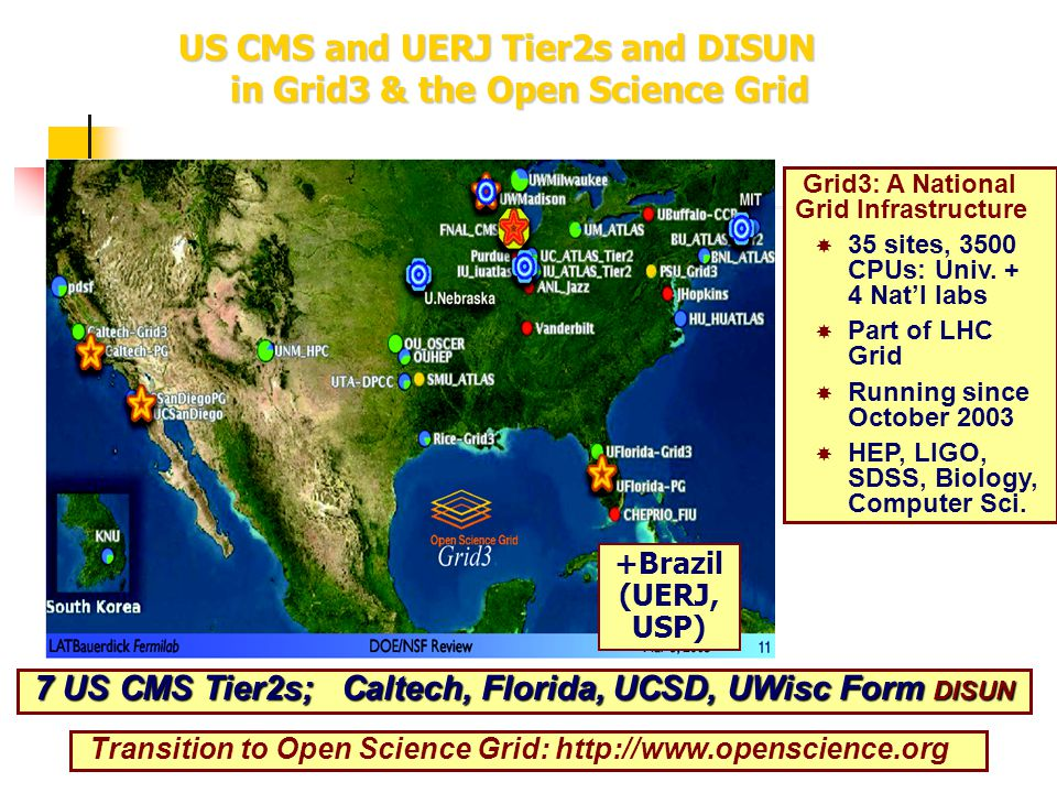 US CMS and UERJ Tier2s and DISUN in Grid3 & the Open Science Grid Grid3: A National Grid Infrastructure  35 sites, 3500 CPUs: Univ.