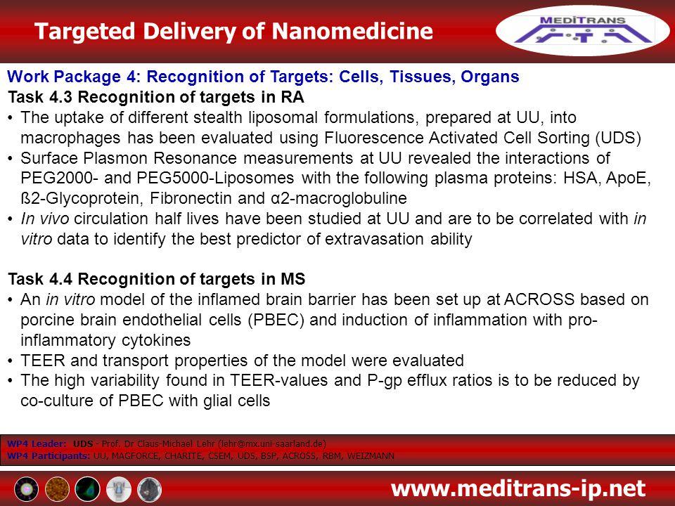 Targeted Delivery of Nanomedicine www.meditrans-ip.net Work Package 4: Recognition of Targets: Cells, Tissues, Organs Task 4.3 Recognition of targets