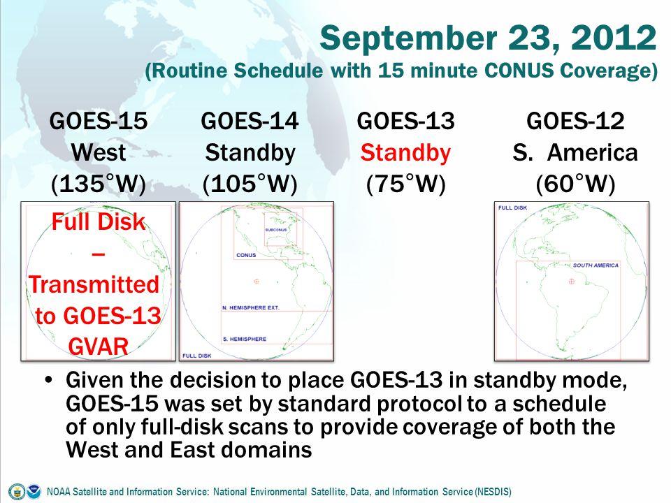 GOES-13 Standby (75°W) GOES-14 Standby (105°W) GOES-15 West (135°W) GOES-12 S.