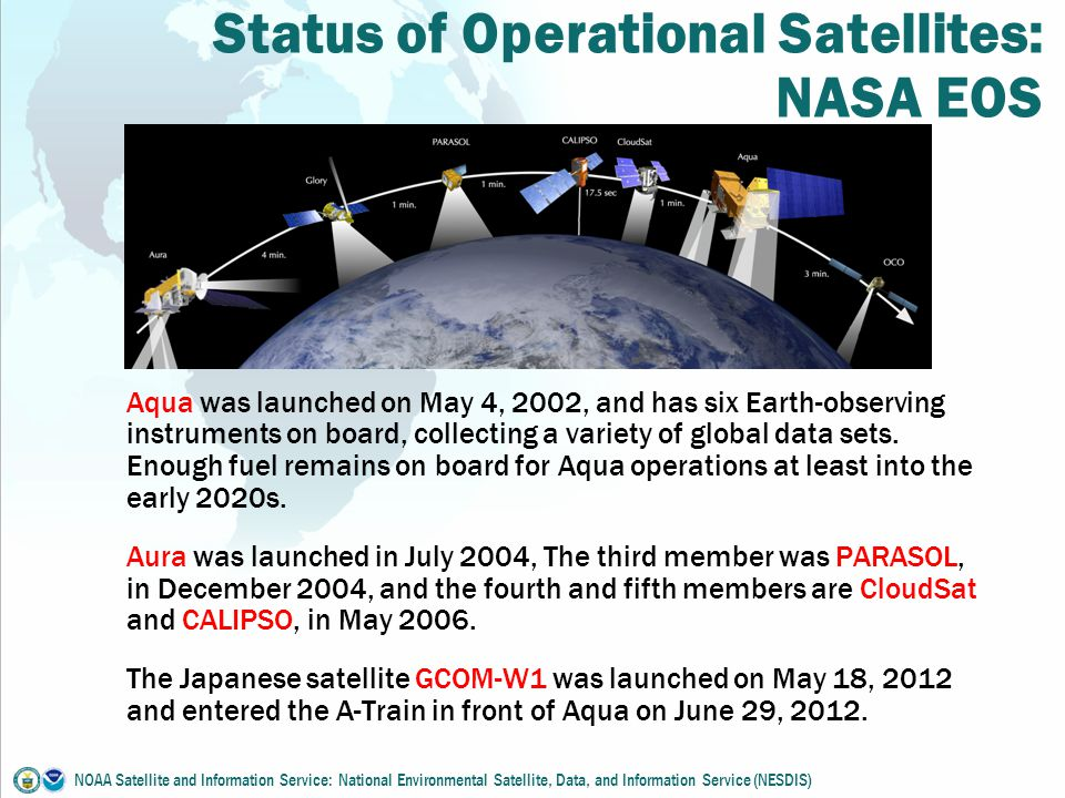 Status of Operational Satellites: NASA EOS Aqua was launched on May 4, 2002, and has six Earth-observing instruments on board, collecting a variety of global data sets.