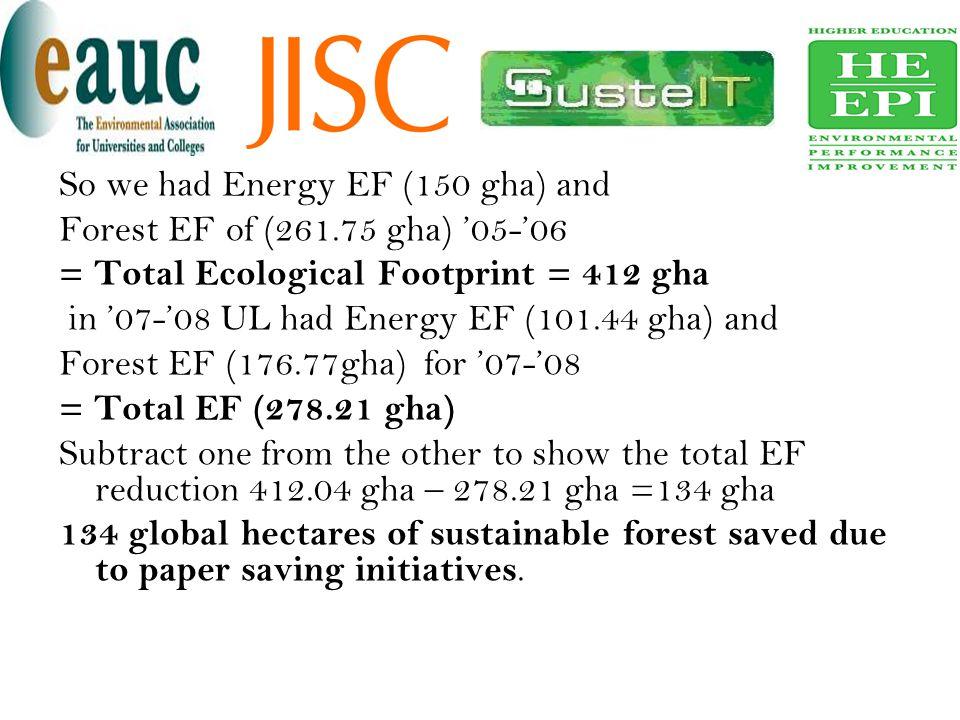 So we had Energy EF (150 gha) and Forest EF of (261.75 gha) '05-'06 = Total Ecological Footprint = 412 gha in '07-'08 UL had Energy EF (101.44 gha) an