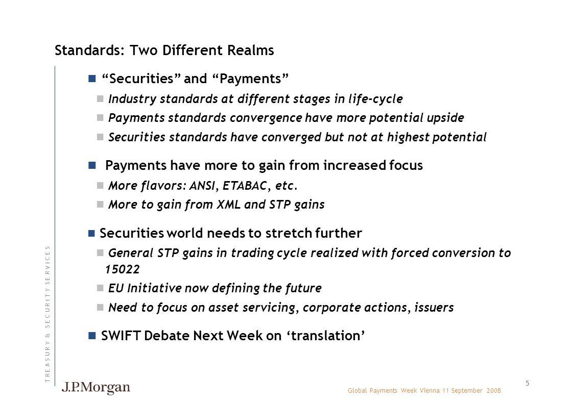 """Global Payments Week Vienna 11 September 2008 Standards: Two Different Realms 5 T R E A S U R Y & S E C U R I T Y S E R V I C E S """"Securities"""" and """"Pa"""