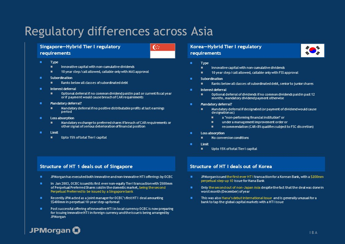 I B AI B A Regulatory differences across Asia Type Innovative capital with non-cumulative dividends 10 year step/call allowed, callable only with MAS