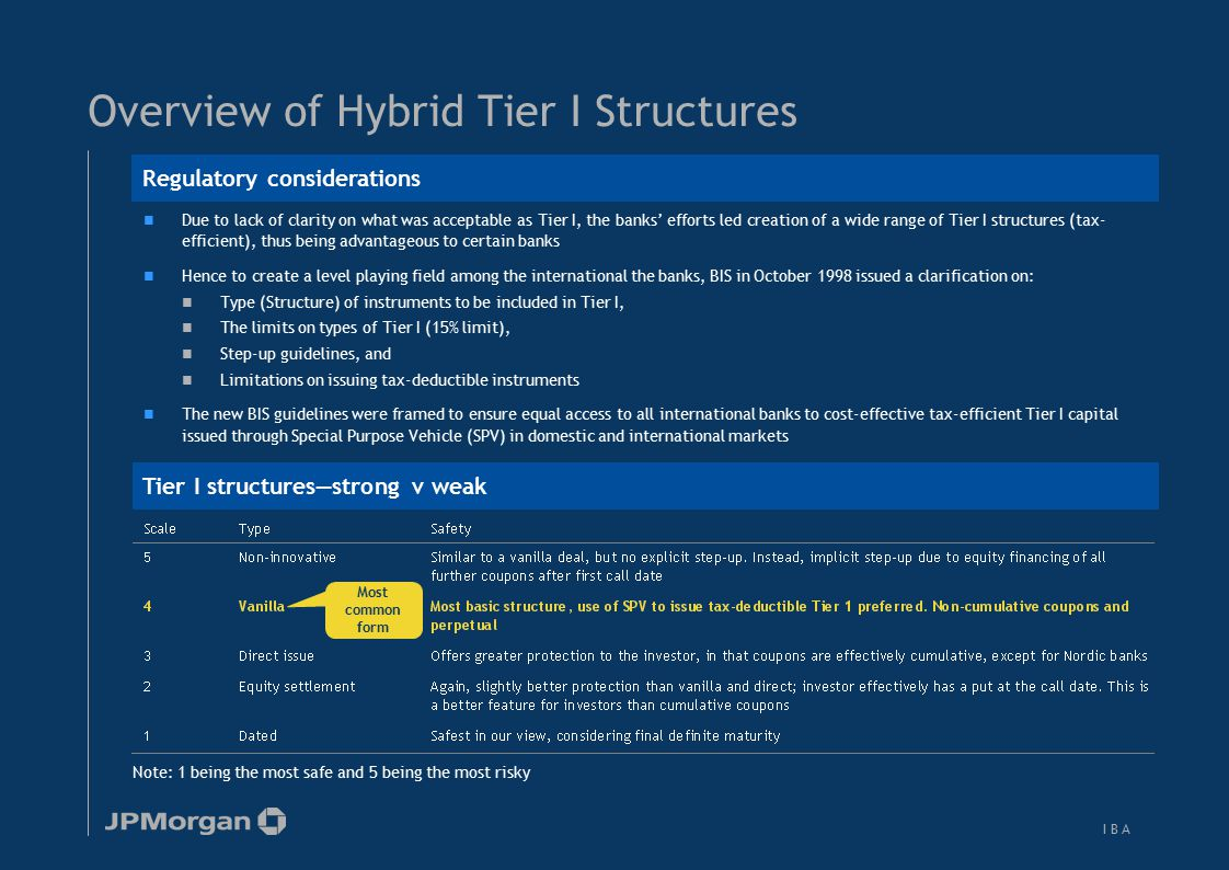 I B AI B A Overview of Hybrid Tier I Structures Due to lack of clarity on what was acceptable as Tier I, the banks' efforts led creation of a wide ran