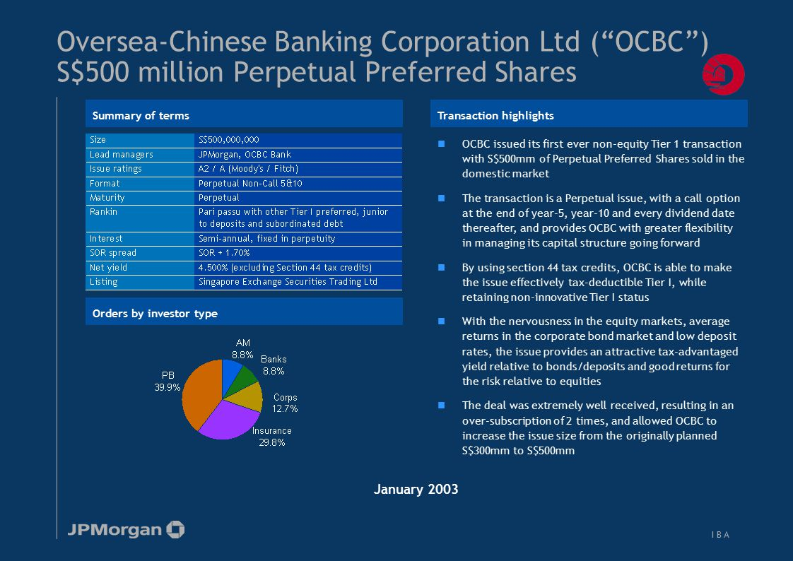 "I B AI B A Oversea-Chinese Banking Corporation Ltd (""OCBC"") S$500 million Perpetual Preferred Shares Summary of termsTransaction highlights OCBC issue"