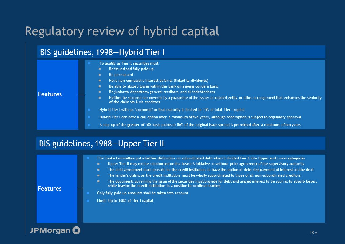I B AI B A Regulatory review of hybrid capital Features To qualify as Tier I, securities must Be issued and fully paid up Be permanent Have non-cumula