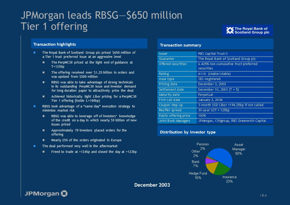 I B AI B A JPMorgan leads RBSG—$650 million Tier 1 offering The Royal Bank of Scotland Group plc priced $650 million of a Tier 1 trust preferred issue