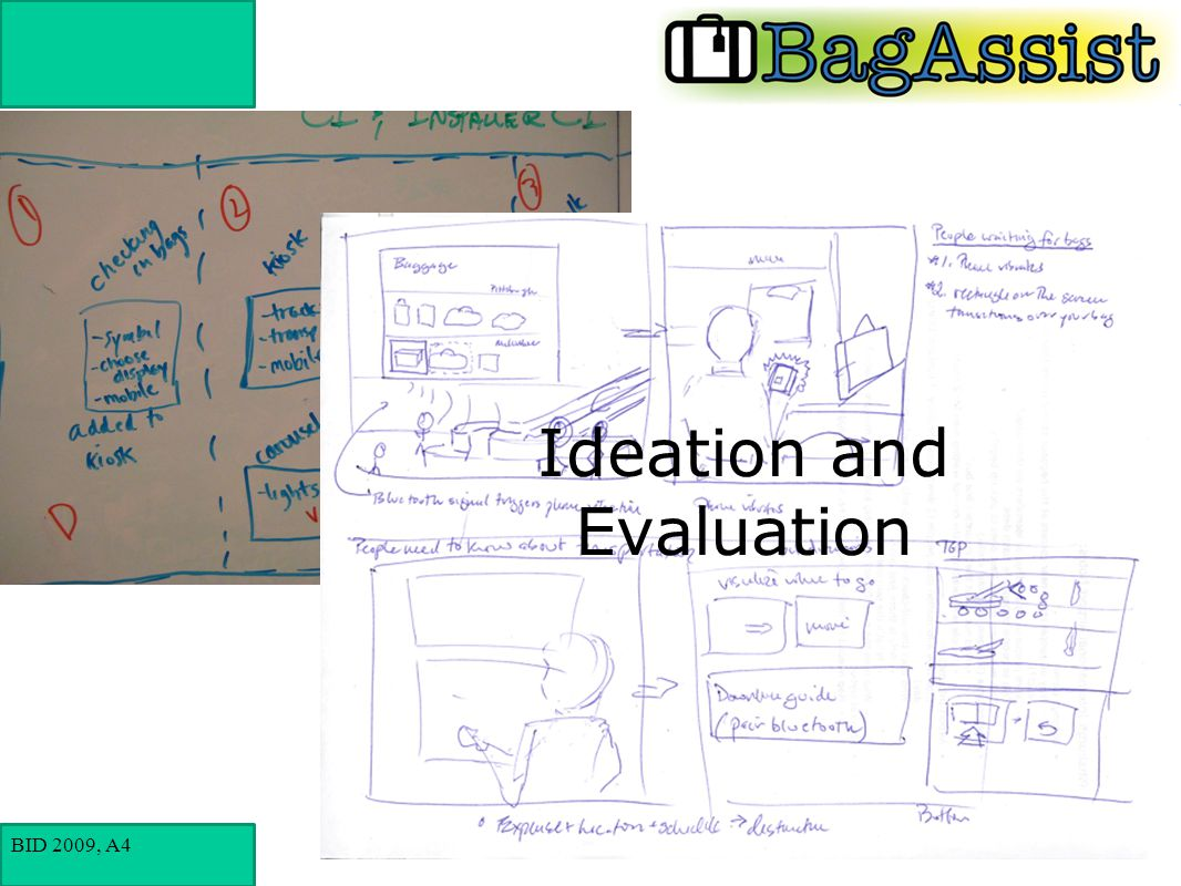 BID 2009, A4 Ideation and Evaluation