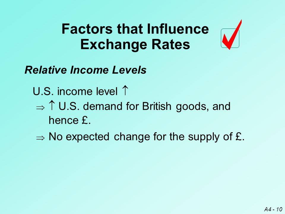 A4 - 10 U.S. income level    U.S. demand for British goods, and hence £.