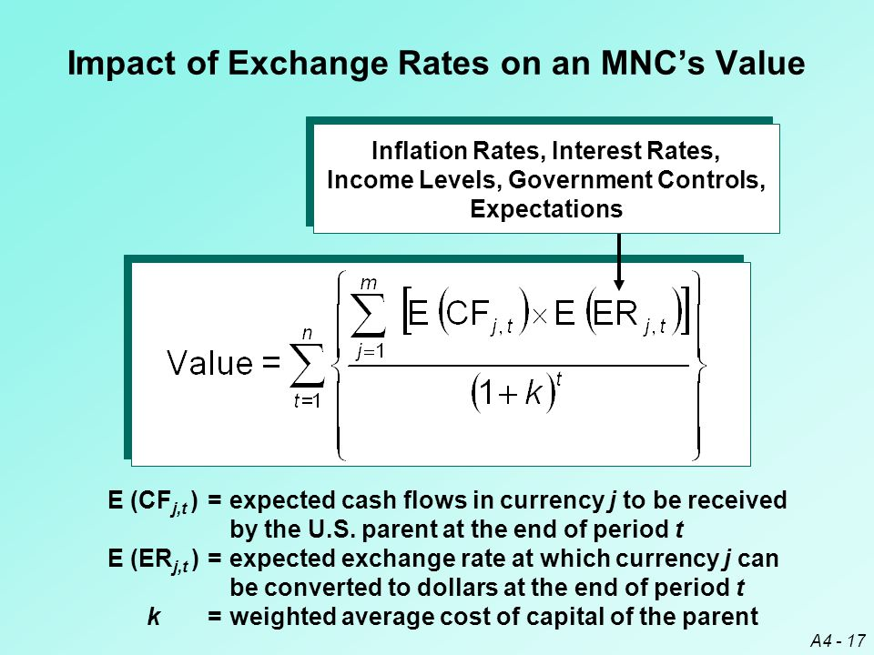 A4 - 17 Impact of Exchange Rates on an MNC's Value E (CF j,t )=expected cash flows in currency j to be received by the U.S.