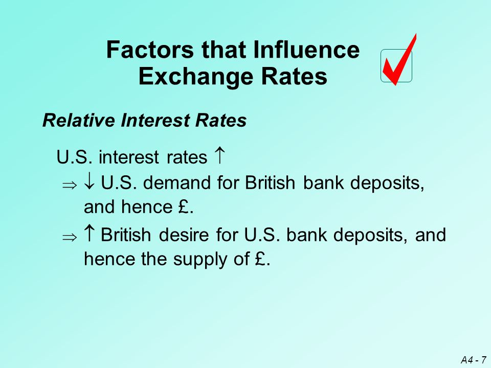 A4 - 7 U.S. interest rates    U.S. demand for British bank deposits, and hence £.