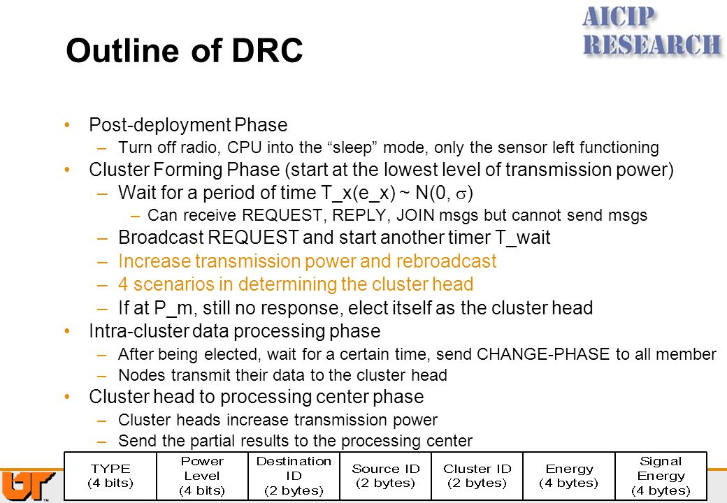 "8 Outline of DRC Post-deployment Phase –Turn off radio, CPU into the ""sleep"" mode, only the sensor left functioning Cluster Forming Phase (start at th"