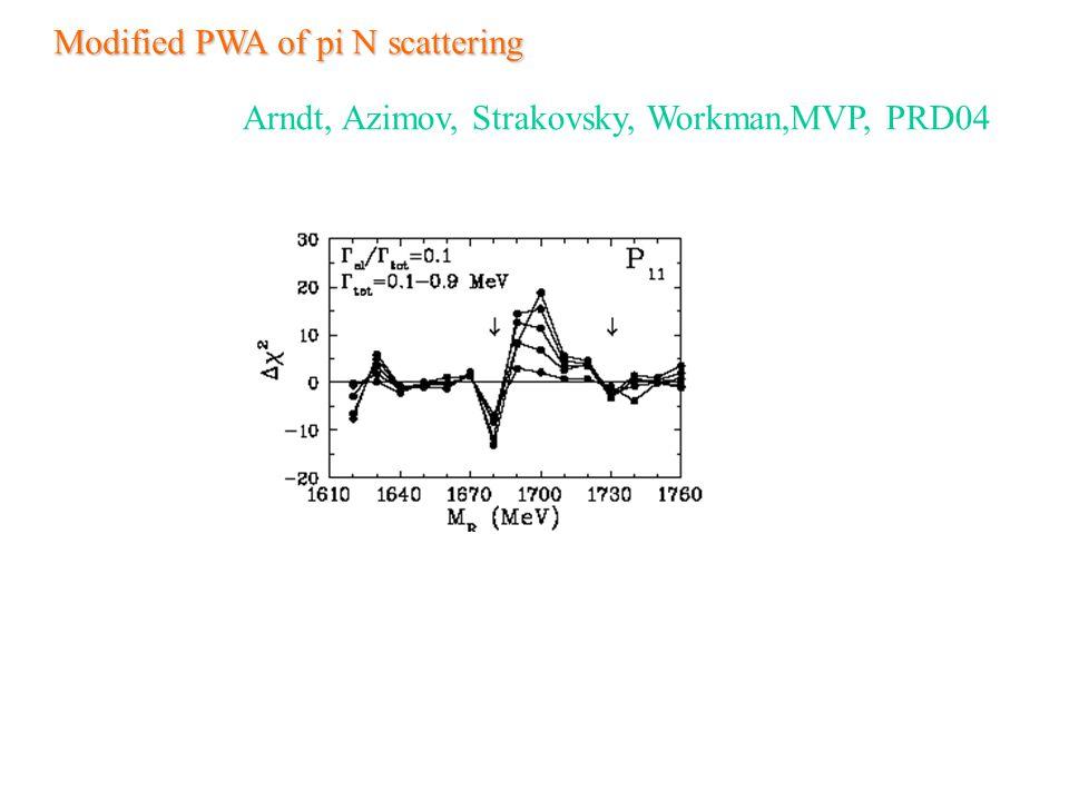 Modified PWA of pi N scattering Arndt, Azimov, Strakovsky, Workman,MVP, PRD04