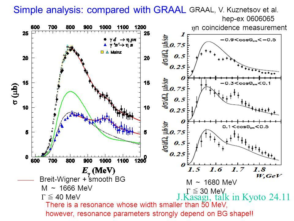 GRAAL, V. Kuznetsov et al. hep-ex 0606065  n coincidence measurement M ~ 1680 MeV  ≦ 30 MeV Breit-Wigner + smooth BG M ~ 1666 MeV  ≦ 40 MeV There i