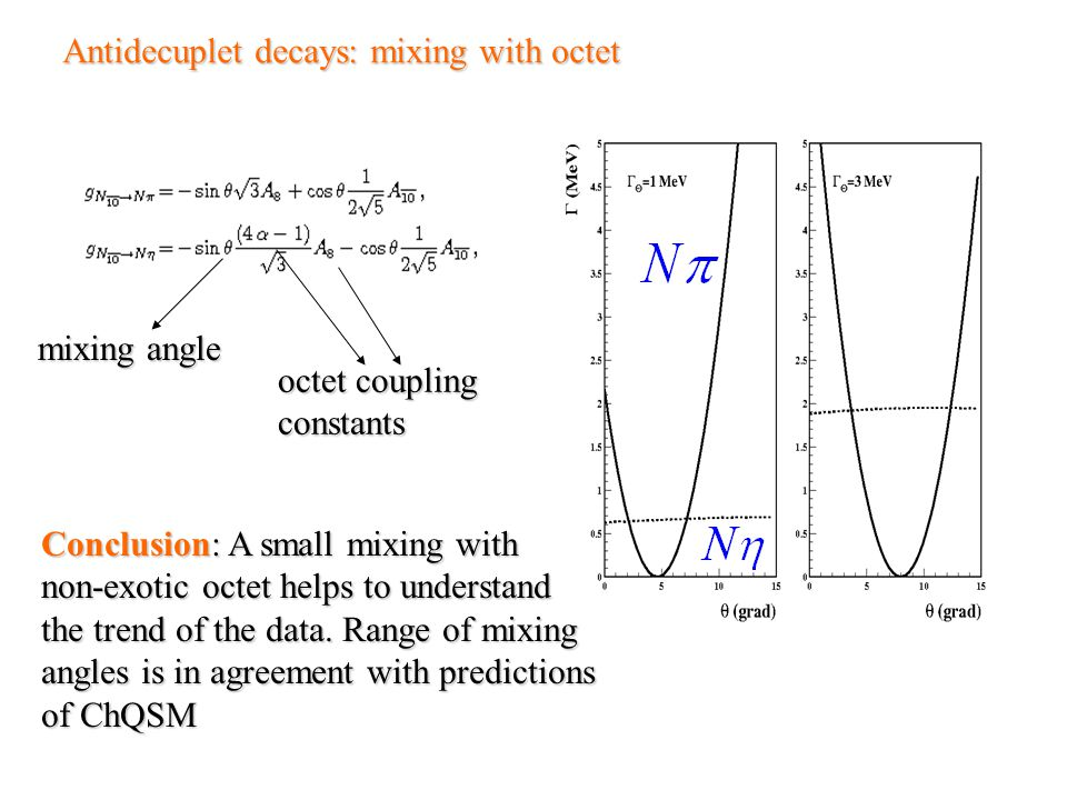 Antidecuplet decays: mixing with octet mixing angle octet coupling constants Conclusion: A small mixing with non-exotic octet helps to understand the