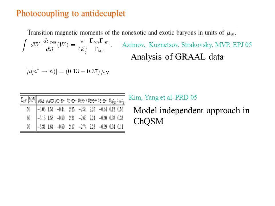 Photocoupling to antidecuplet Azimov, Kuznetsov, Strakovsky, MVP, EPJ 05 Kim, Yang et al. PRD 05 Analysis of GRAAL data Model independent approach in
