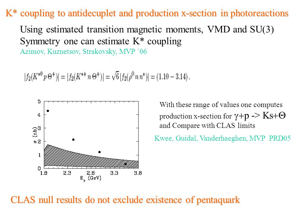 K* coupling to antidecuplet and production x-section in photoreactions Using estimated transition magnetic moments, VMD and SU(3) Symmetry one can est