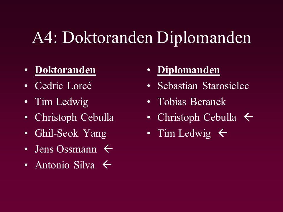 A4: Doktoranden Diplomanden Doktoranden Cedric Lorcé Tim Ledwig Christoph Cebulla Ghil-Seok Yang Jens Ossmann  Antonio Silva  Diplomanden Sebastian