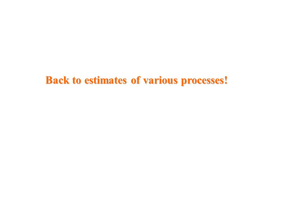 Back to estimates of various processes!