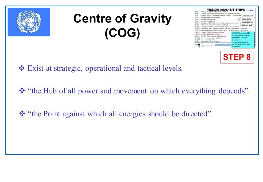 """Strengths and Weakness 1.Identify both opposing and own forces 2. Conclusions """"What does it mean to me??"""" UNSOC STEP 7"""