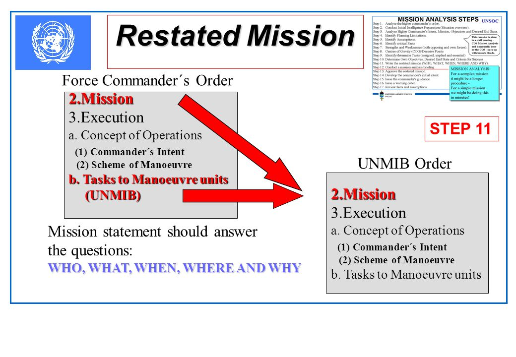 Criteria for Success generalbroad  Because the End State is general or broad, it may be hard to determine mission success. criteria to determine  Me