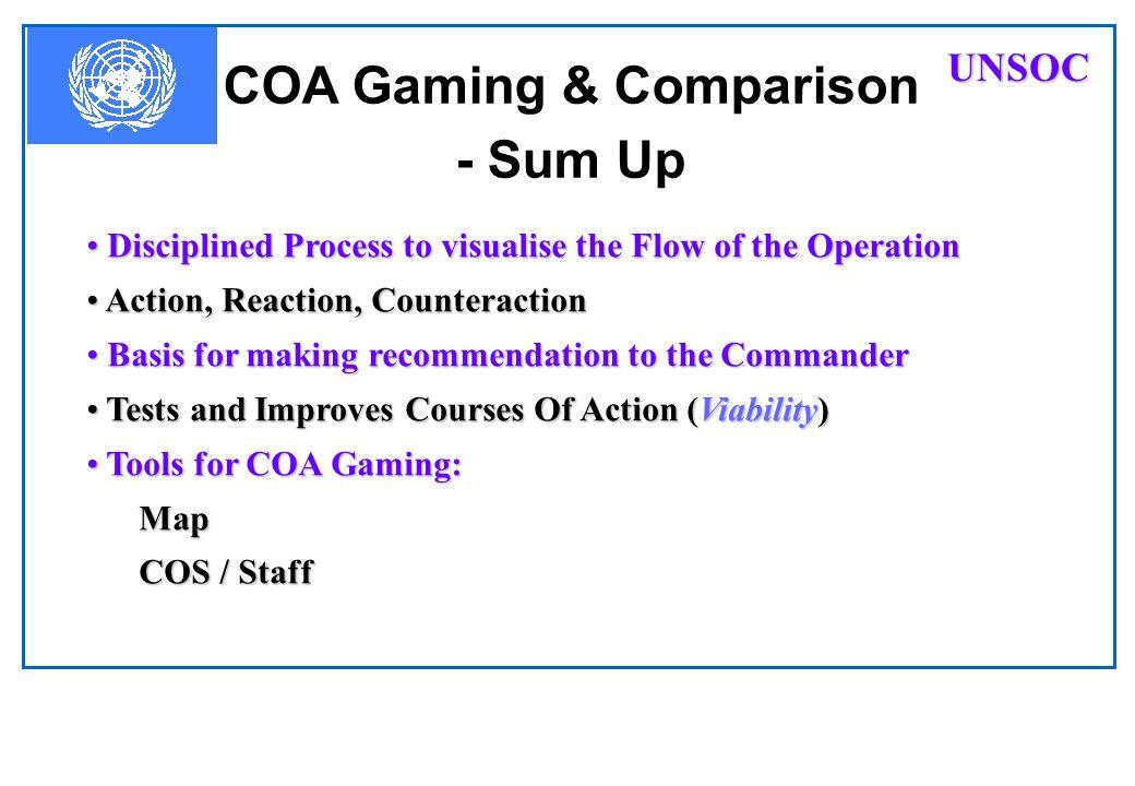 COA Comparison Own COA 1 Own COA 2 Advantages (Pros) Disadvantages (Cons) UNSOC