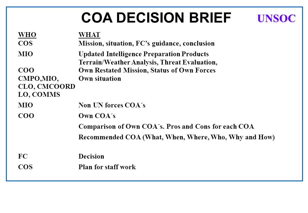 Development of CONOPS Critical assumptions Assessment of the Situation Mission & Intent Operational Concept Logistics Concept Command & Control Issues