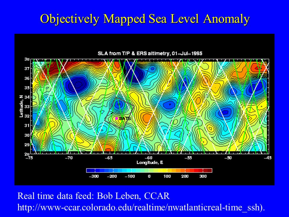 Objectively Mapped Sea Level Anomaly Real time data feed: Bob Leben, CCAR http://www-ccar.colorado.edu/realtime/nwatlanticreal-time_ssh).