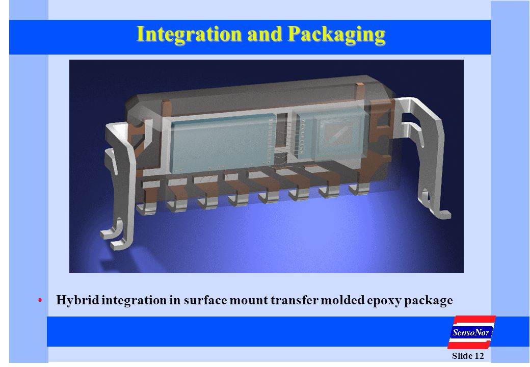 Slide 12 Integration and Packaging Hybrid integration in surface mount transfer molded epoxy package