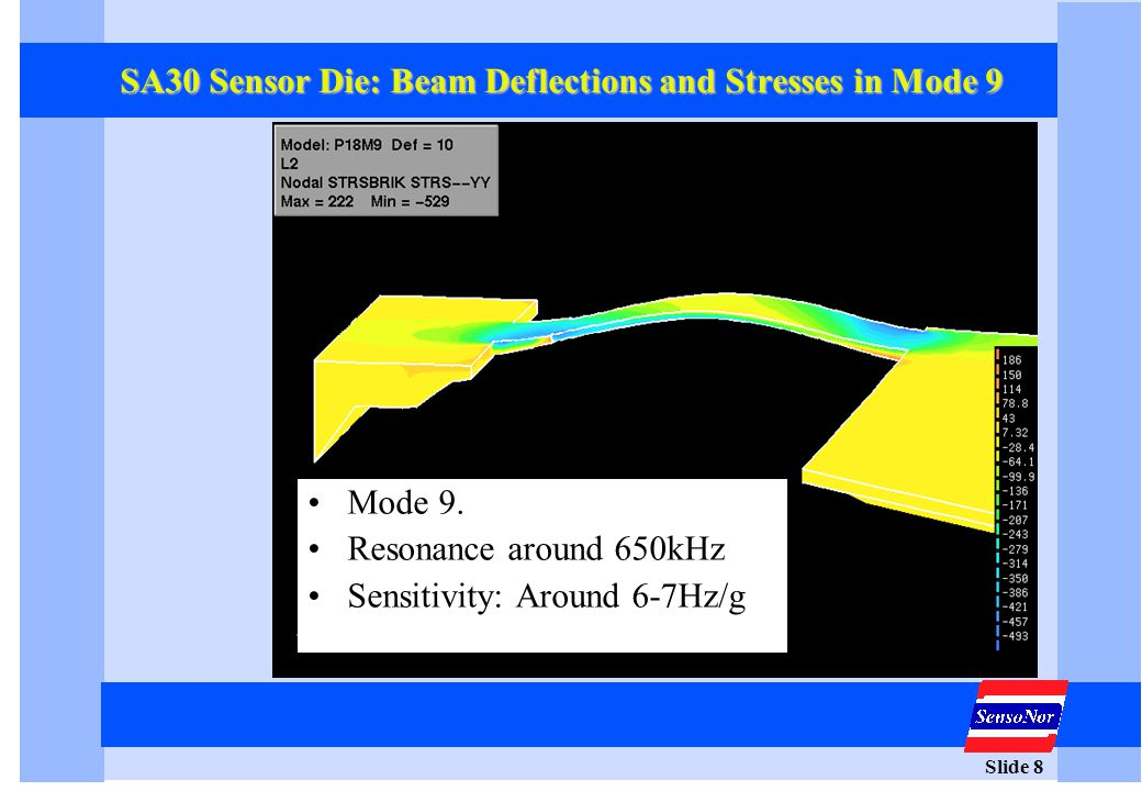 Slide 8 SA30 Sensor Die: Beam Deflections and Stresses in Mode 9 Mode 9. Resonance around 650kHz Sensitivity: Around 6-7Hz/g