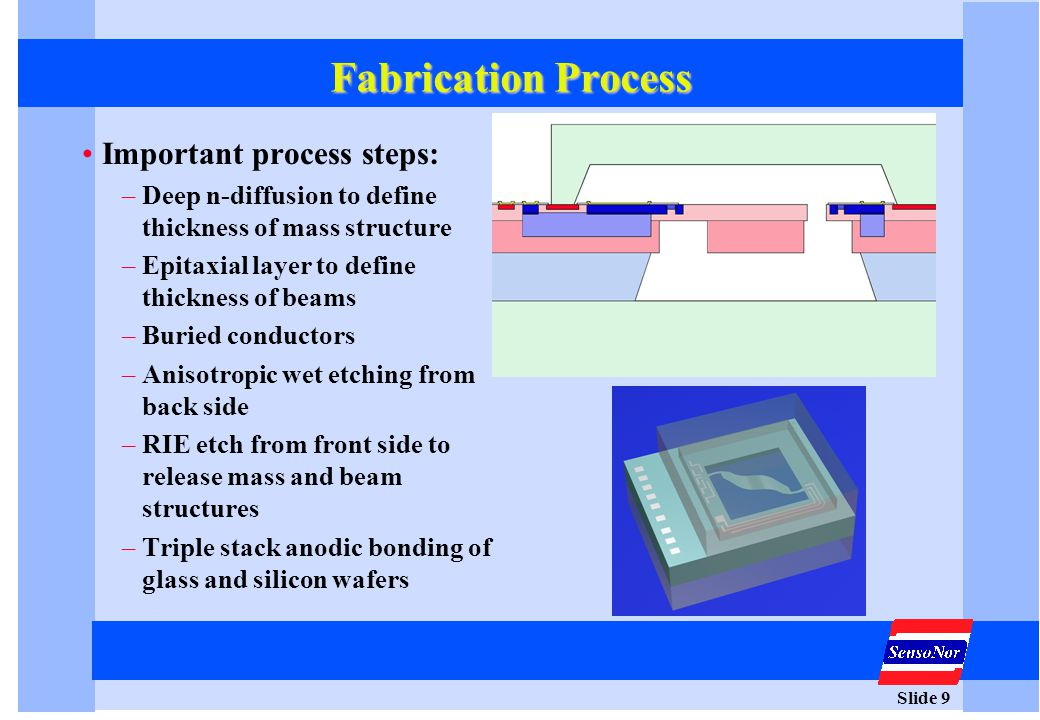 Slide 9 Fabrication Process Important process steps: –Deep n-diffusion to define thickness of mass structure –Epitaxial layer to define thickness of b