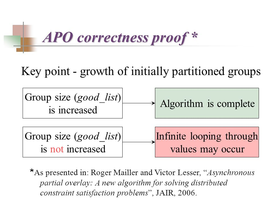 APO correctness proof * Key point - growth of initially partitioned groups * As presented in: Roger Mailler and Victor Lesser, Asynchronous partial overlay: A new algorithm for solving distributed constraint satisfaction problems , JAIR, 2006.