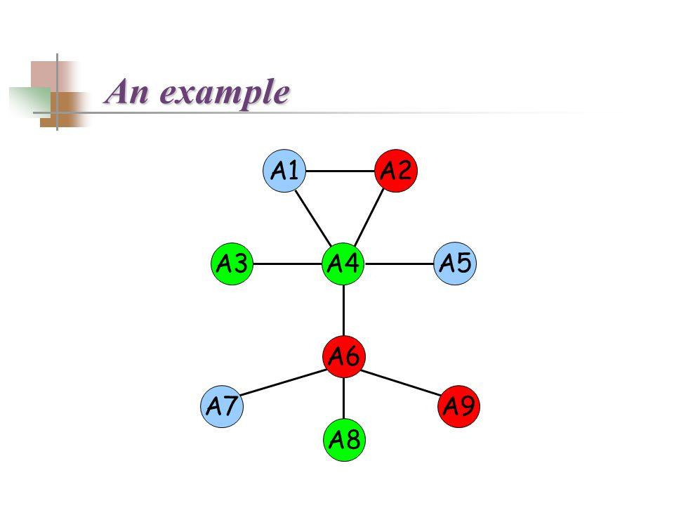 A2A1 A3 A4 A5A6 A7 A8 evaluate? Concurrent mediation
