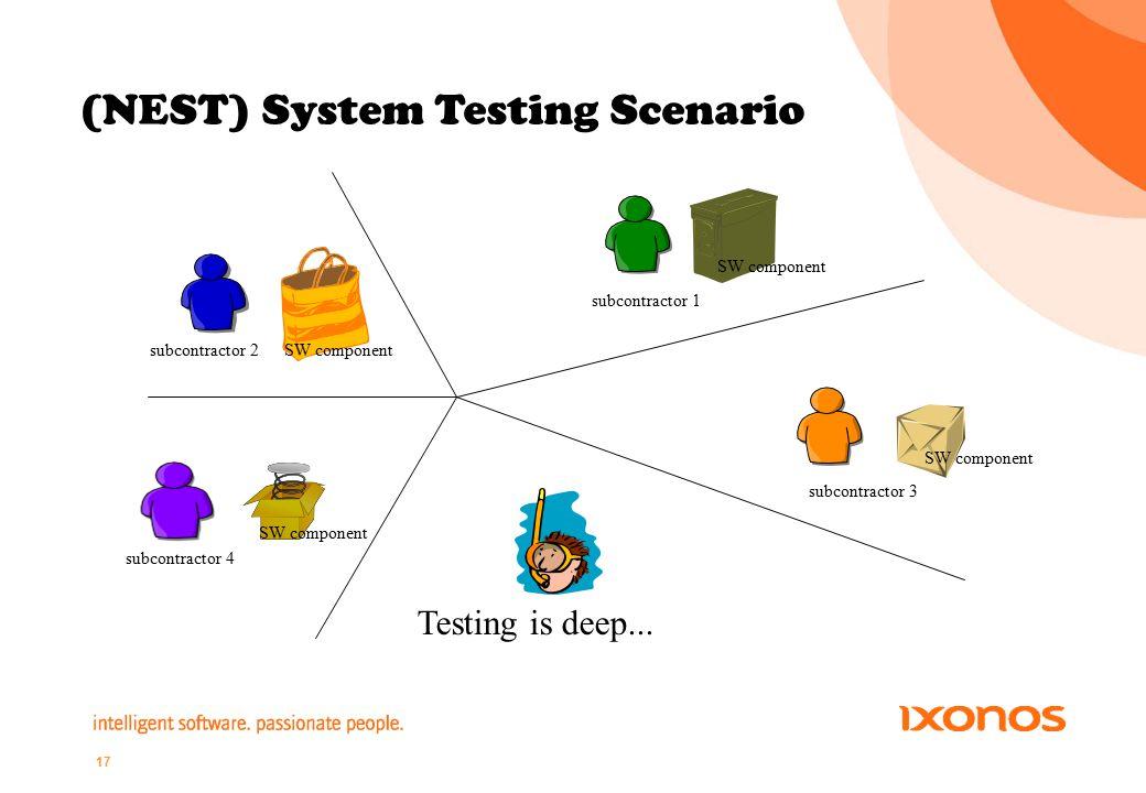 17 (NEST) System Testing Scenario subcontractor 1 subcontractor 3 subcontractor 2 subcontractor 4 Testing is deep...