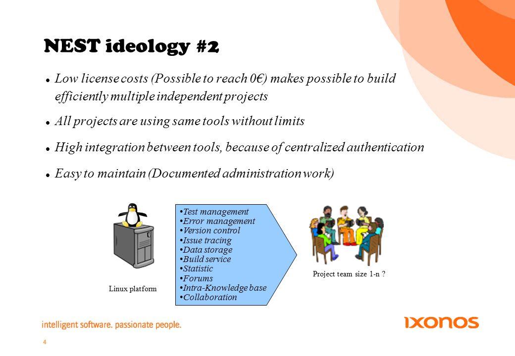 5 Breaking up project organization model? #1