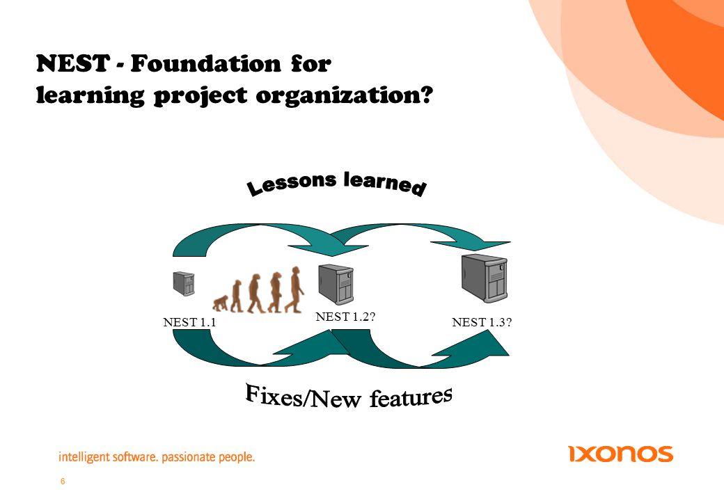6 NEST - Foundation for learning project organization NEST 1.1 NEST 1.2 NEST 1.3