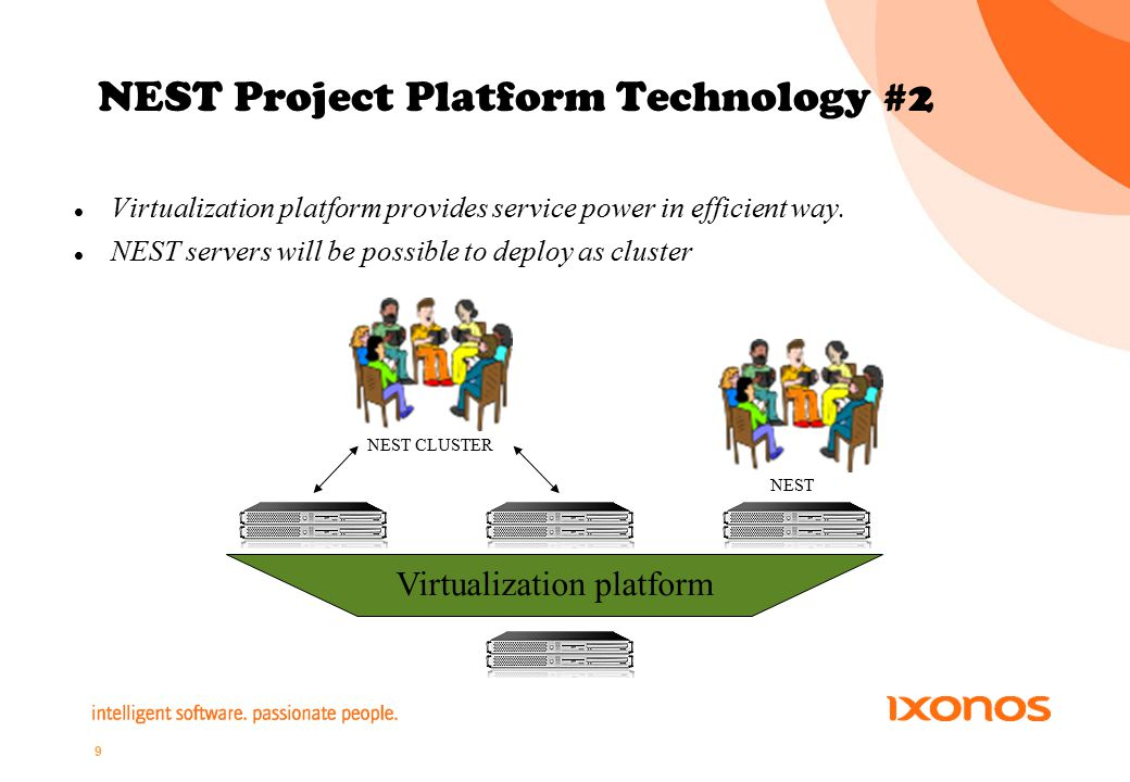 9 NEST Project Platform Technology #2 Virtualization platform provides service power in efficient way.