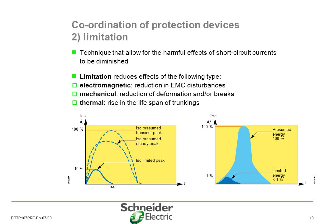 DBTP107PRE-En-07/00 11 Co-ordination of protection devices 3) cascading The limiting upstream circuit-breaker helps the downstream circuit-breakers to open Technique that allows for the cost of LV electrical distribution to be optimised E62667 Non priority feeder