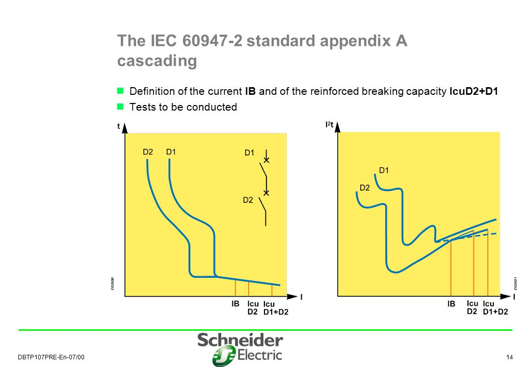 DBTP107PRE-En-07/00 15 The IEC 60947-2 standard category B circuit-breakers They ensure time discrimination that is characterised by Icw during  t  Icw must be at least equal to 12 I n or 5 kA for I n  2500 A 30 kA for I n > 2500 A   t - standardised delay - of: 0.05 - 0.1 - 0.25 - 0.5 - or 1 s They are subjected to additional testing E62652