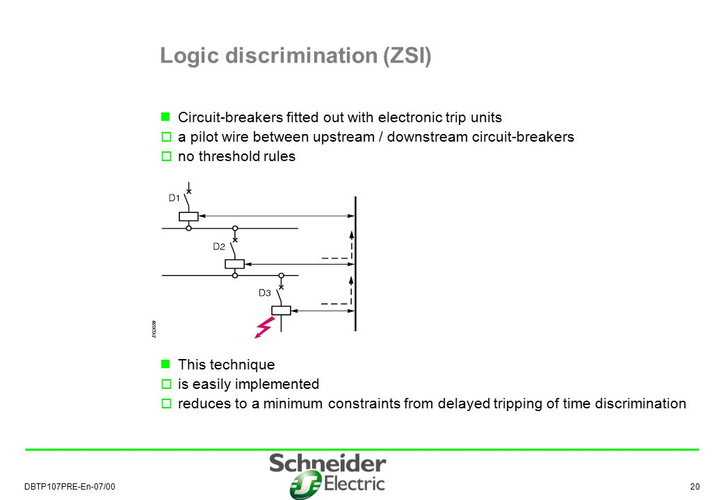 DBTP107PRE-En-07/00 21 Technique consists in using the arc voltage to limit short-circuit currents 3 criteria to be considered  early  fast  high Technique that has multiple advantages  limitation of constraints on the installation  better discrimination  circuit-breaker cascading Limitation I asymetric peak Isc ILIL E62660 earlyfast high E68105