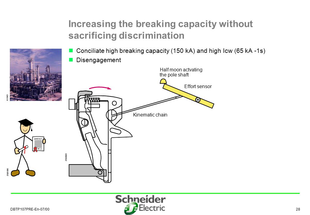 DBTP107PRE-En-07/00 29 Limiting as much as possible the constraints on the incoming end of the installation Limitation  using disengagement for very fast breaking  modification of the fixed pole to increase the repulsion force Time discrimination up to 37 kA Unequalled performances for a limiting circuit-breaker Breaking chamber Magnetic U U-shaped current loop E62666 E68106 E62678 Total breaking time Presumed short-circuit current Limited current Intervention time