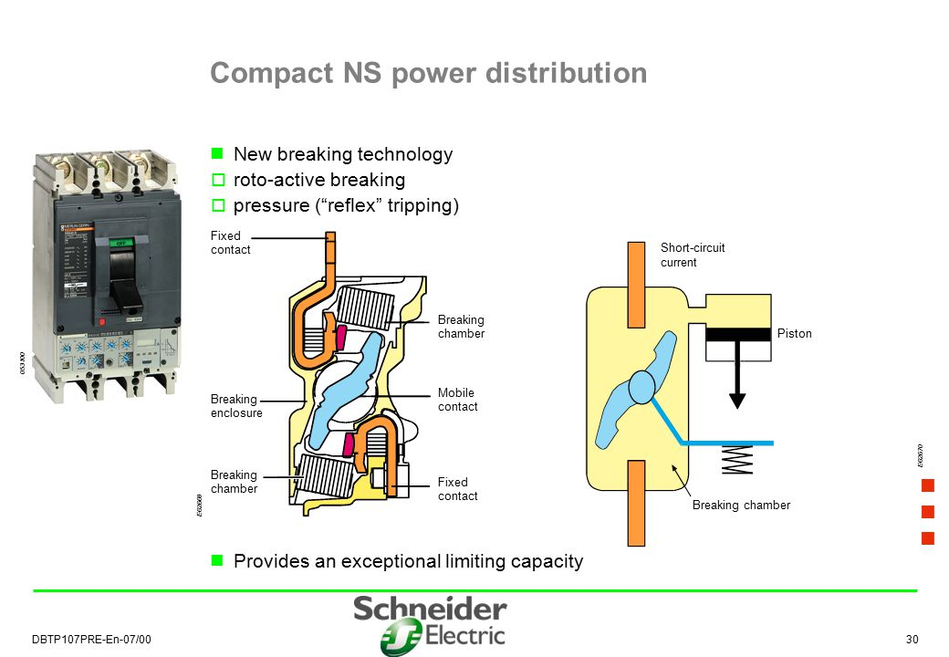 DBTP107PRE-En-07/00 31 Natural discrimination Compact NS circuit-breakers have natural discrimination performances  current and/or time tripping curves  natural discrimination energy curves E62671 E62672 053100