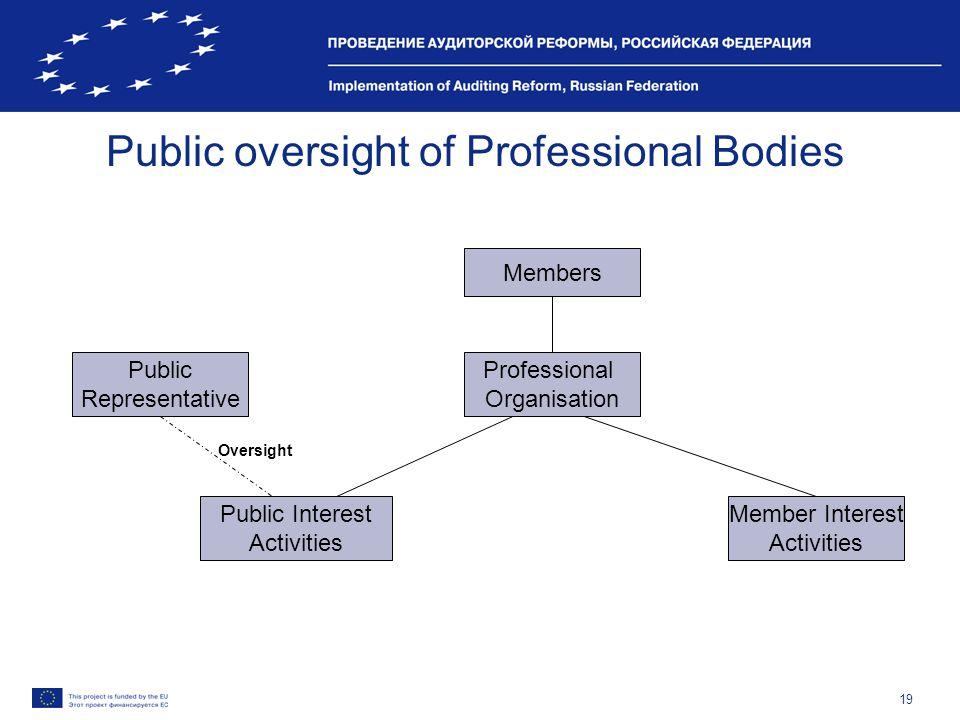 19 Public oversight of Professional Bodies Public Representative Public Interest Activities Professional Organisation Members Member Interest Activities Oversight