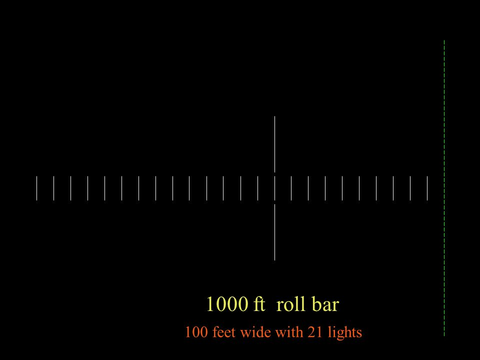 Centerline lights ( 13.5 feet wide with 5 evenly spaced lights ) 2400 feet long if glideslope is 2.75 deg or greater 3000 feet long if glideslope is l