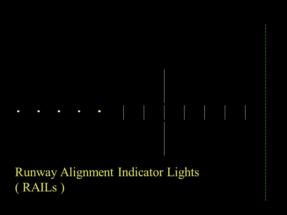 Simplified (spacing goes to 200 ft) 1000' roll bar only has 15 lights Last centerline light at 1400 ft