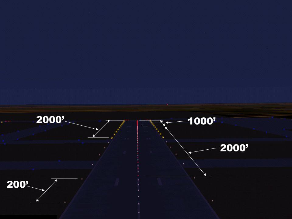 RUNWAY LIGHTING Runway Edge Lighting –HIRL, MIRL, LIRL Touchdown zone lighting Centerline lighting Taxiway lighting