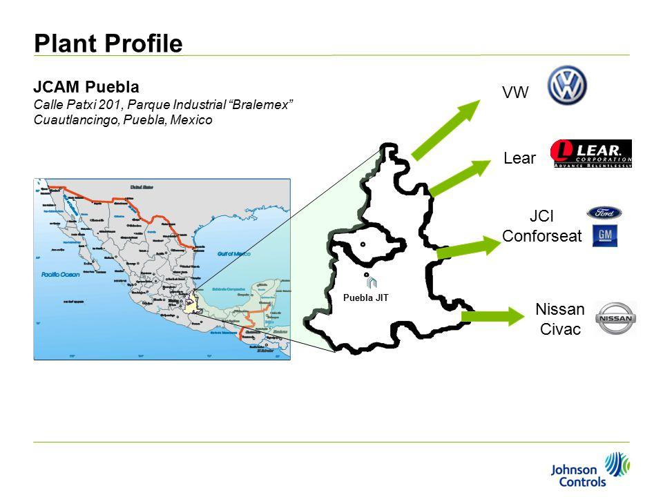 VW Lear JCI Conforseat Nissan Civac Puebla JIT Plant Profile JCAM Puebla Calle Patxi 201, Parque Industrial Bralemex Cuautlancingo, Puebla, Mexico