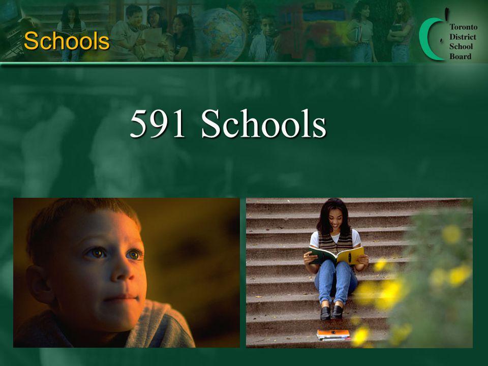 Schools 591 Schools
