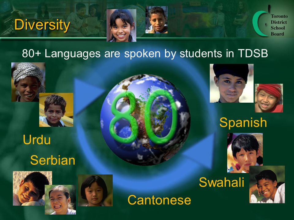 Diversity Urdu Serbian Spanish Swahali Cantonese 80+ Languages are spoken by students in TDSB