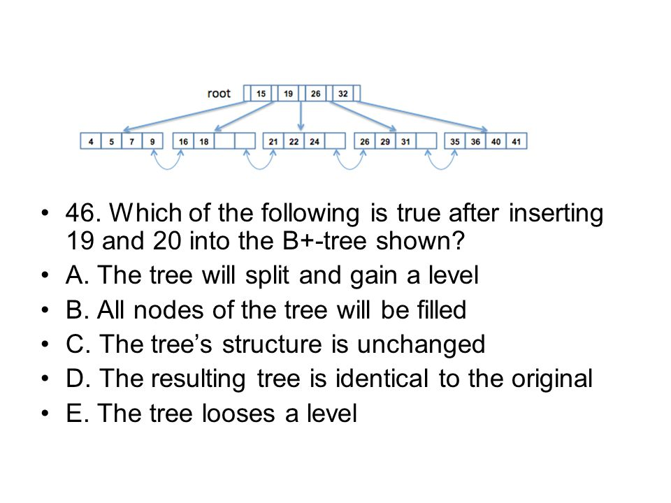 46. Which of the following is true after inserting 19 and 20 into the B+-tree shown? A. The tree will split and gain a level B. All nodes of the tree